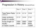 progression in history wordsmithtools