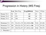 progression in history ws freq