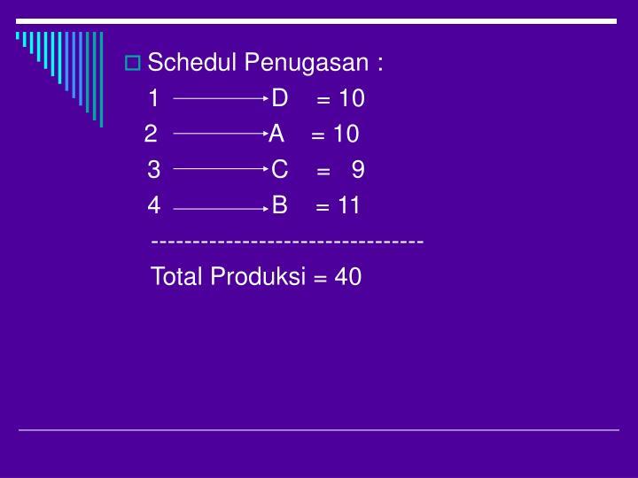 Schedul Penugasan :