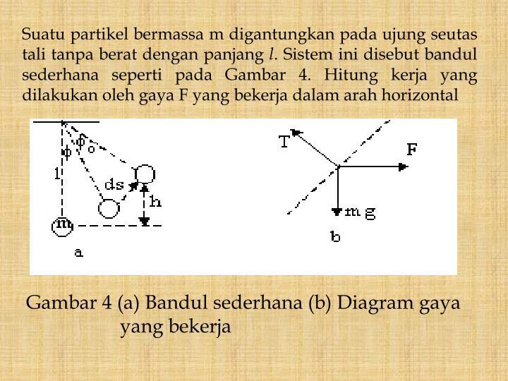 Suatu partikel bermassa m digantungkan pada ujung seutas tali tanpa berat dengan panjang