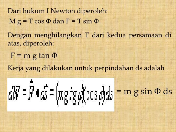 Dari hukum I Newton diperoleh: