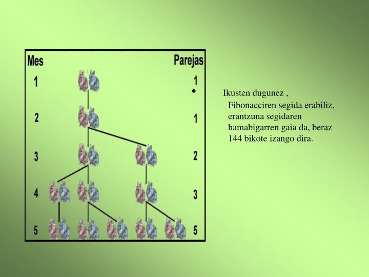 Ikusten dugunez ,   Fibonacciren segida erabiliz, erantzuna segidaren hamabigarren gaia da, beraz 144 bikote izango dira.