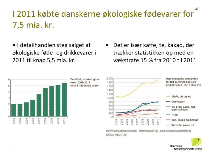I 2011 købte danskerne økologiske fødevarer for 7,5 mia. kr.