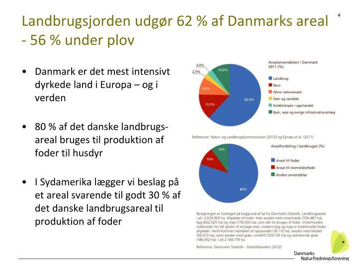 Landbrugsjorden udgør 62 % af Danmarks areal - 56 % under plov