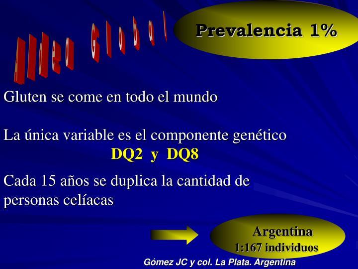 Prevalencia 1%