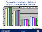 suomalaiset kotitaloudet 2000 2005 jakauma kotitalouden kokoluokittain
