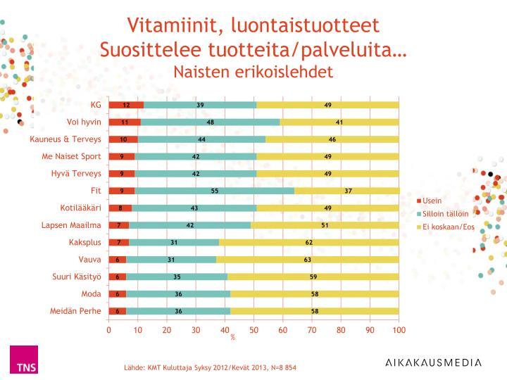 Vitamiinit, luontaistuotteet
