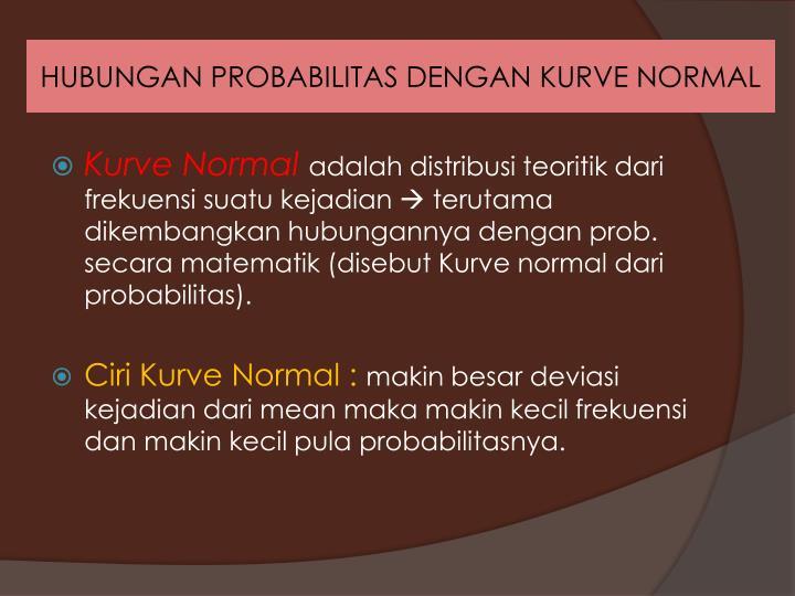 HUBUNGAN PROBABILITAS DENGAN KURVE NORMAL