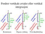 fordrer vertikale avtaler eller vertikal integrasjon