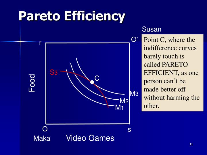pareto efficiency economics essay There are a number of practical applications for the 80-20 rule in diverse areas such as the distribution of wealth in economics, quality production control, business sales and growth the 80-20 rule was invented by vilfredo pareto in italy in 1906 according to legend, pareto, an economist.