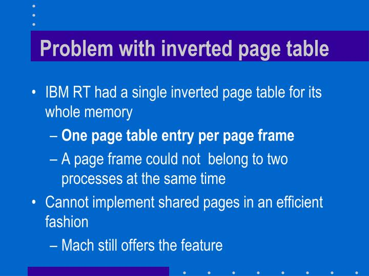 Problem with inverted page table