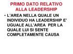primo dato relativo alla leadership1