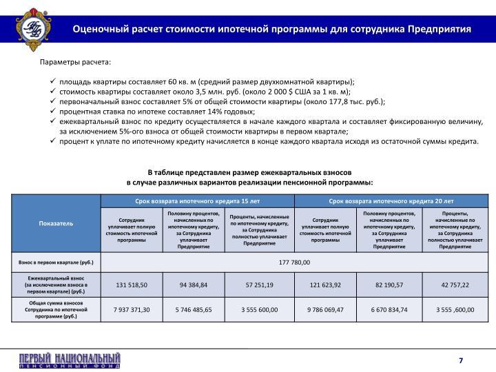 Оценочный расчет стоимости ипотечной программы для сотрудника Предприятия