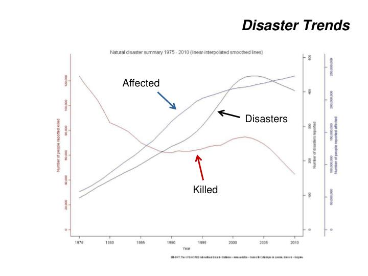 Disaster Trends