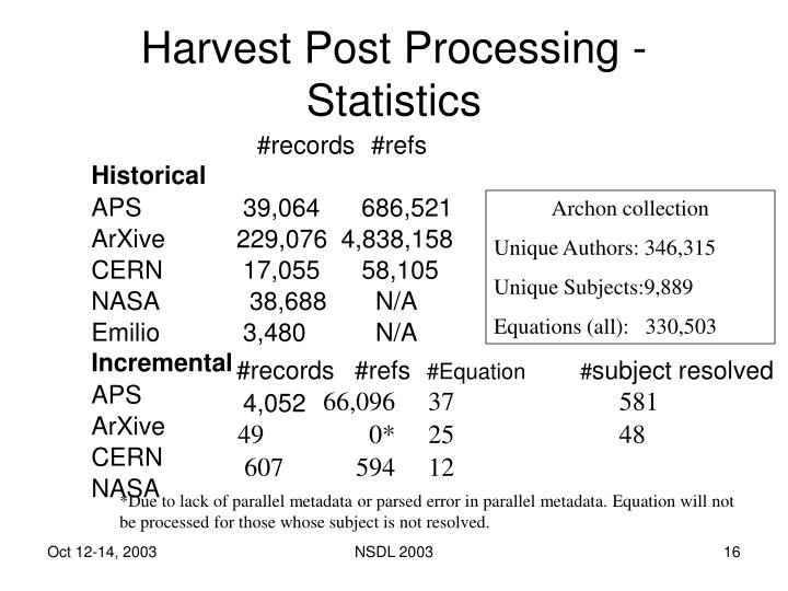 Harvest Post Processing - Statistics