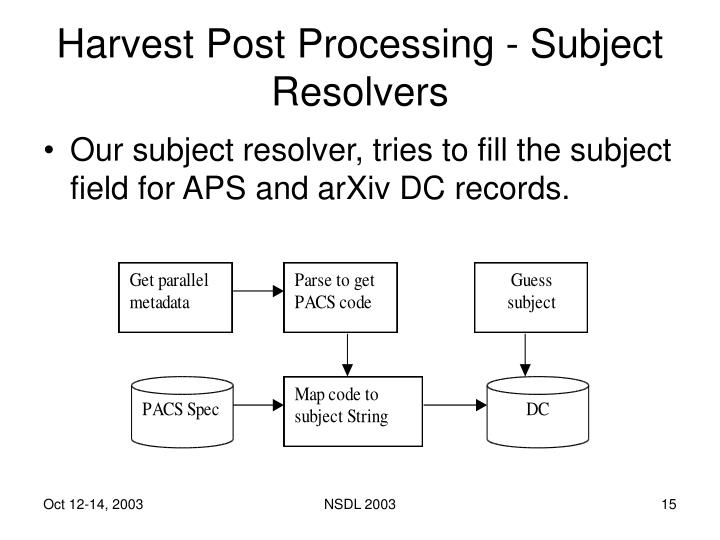 Harvest Post Processing - Subject Resolvers