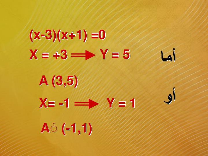 (x-3)(x+1) =0
