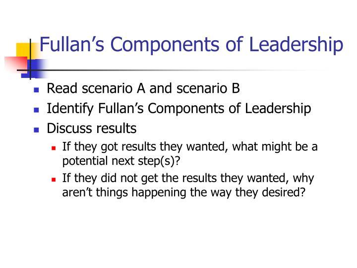 Fullan's Components of Leadership