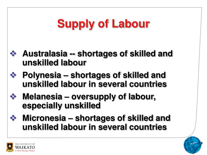 Supply of Labour