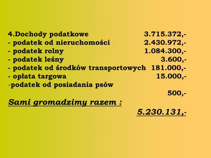 4.Dochody podatkowe    3.715.372,-