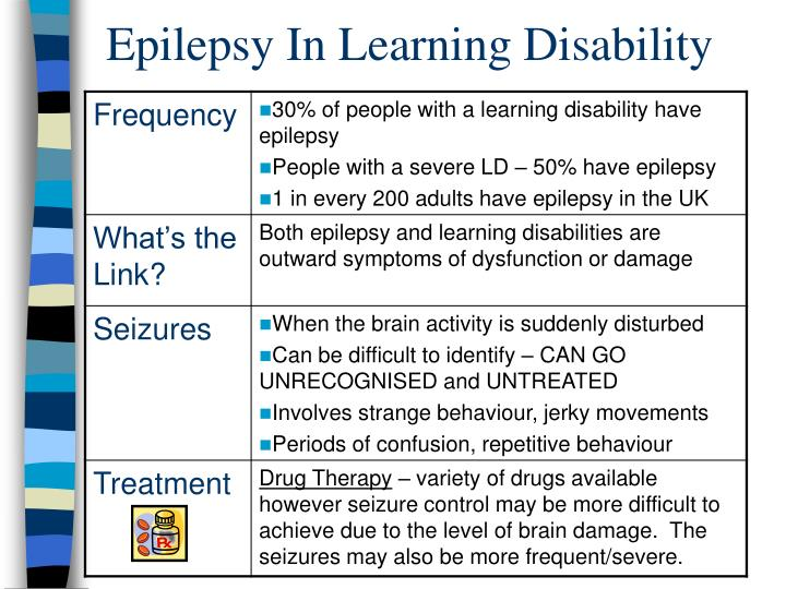 Epilepsy In Learning Disability