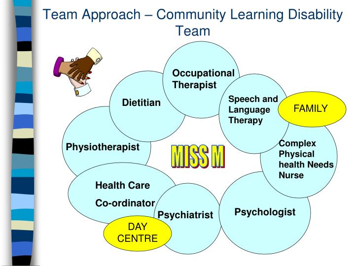 Team Approach – Community Learning Disability Team