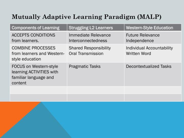 Mutually adaptive learning paradigm malp
