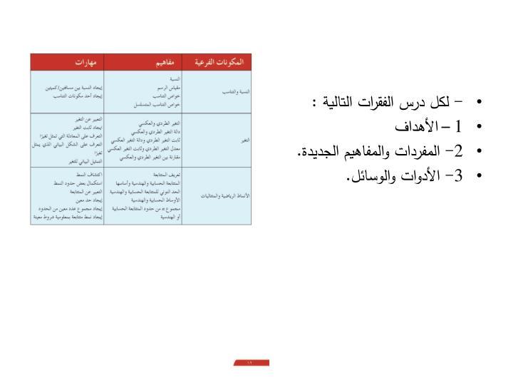 - لكل درس الفقرات التالية :
