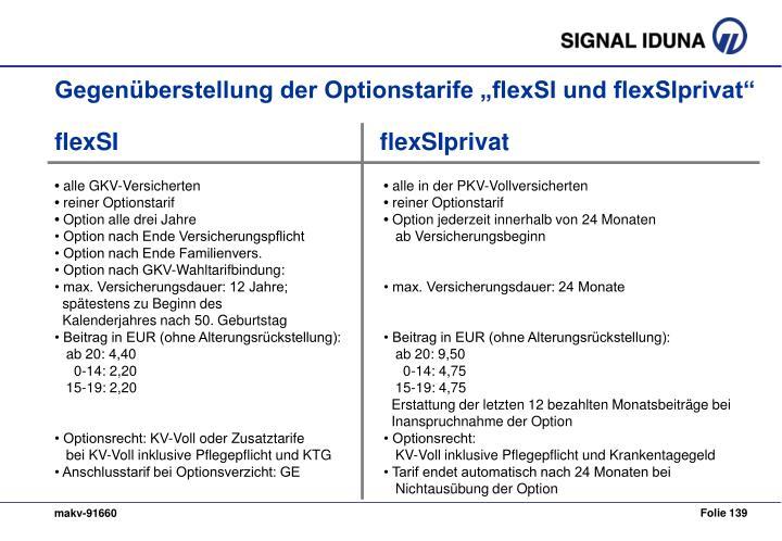 """Gegenüberstellung der Optionstarife """"flexSI und flexSIprivat"""""""
