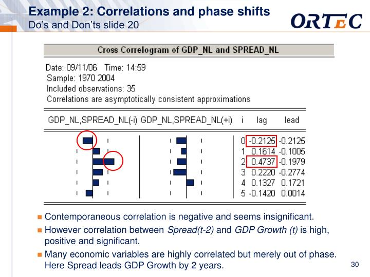 Example 2: Correlations and phase shifts