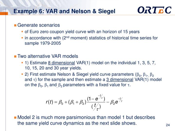 Example 6: VAR and Nelson & Siegel