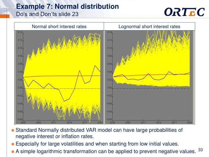 Normal short interest rates