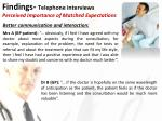 findings telephone interviews perceived importance of matched expectations