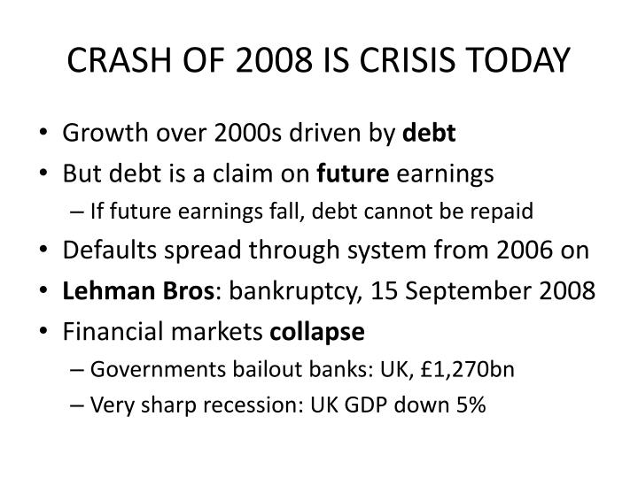 CRASH OF 2008 IS CRISIS TODAY