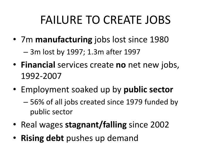 FAILURE TO CREATE JOBS