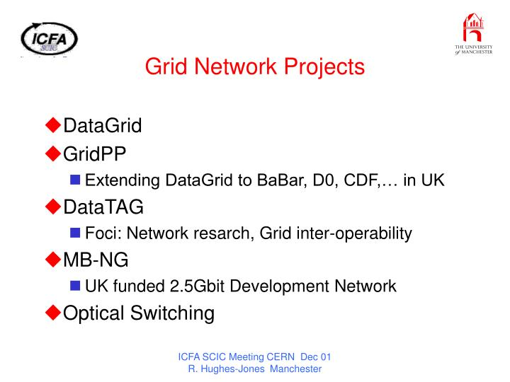 Grid Network Projects