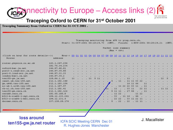 Connectivity to Europe – Access links (2)