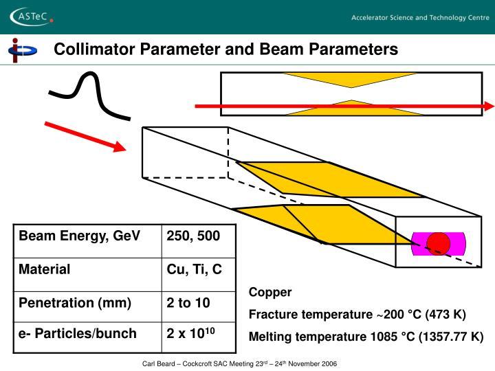 Collimator Parameter and Beam Parameters