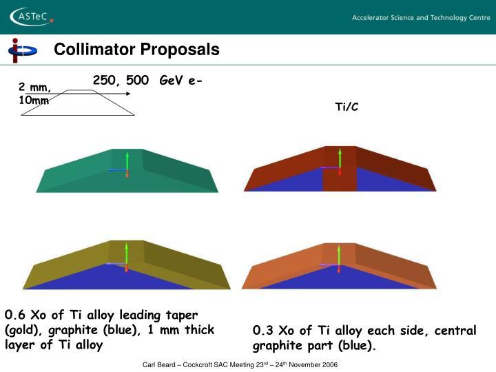 Collimator Proposals