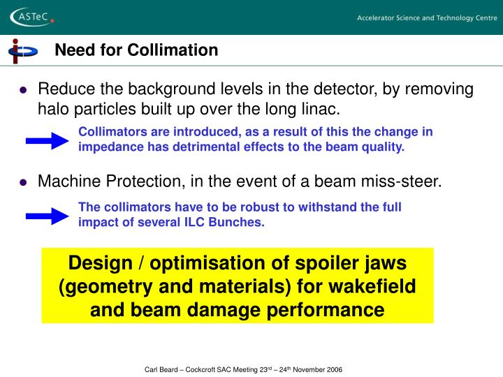 Need for collimation