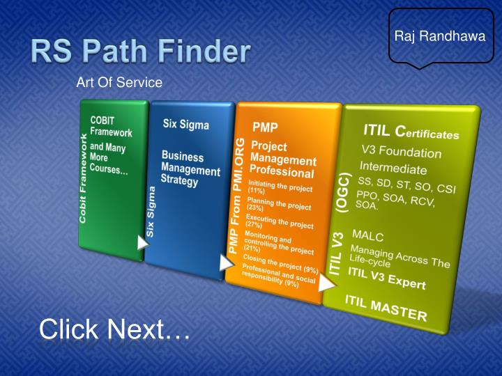 Rs path finder
