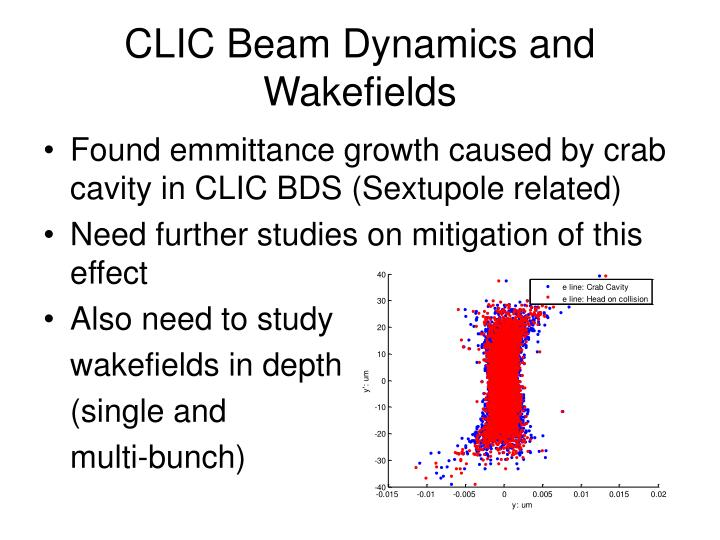 CLIC Beam Dynamics and Wakefields