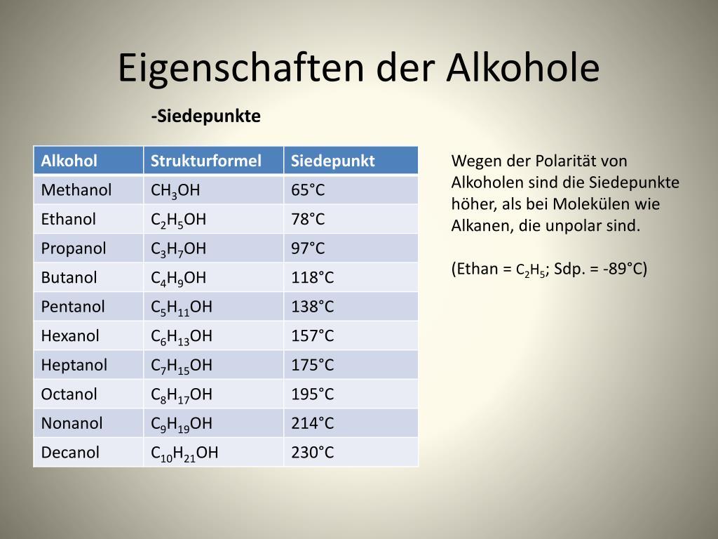 Eigenschaften Alkohole
