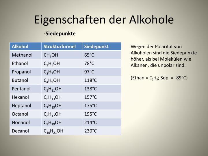 Alkohol Siedepunkt