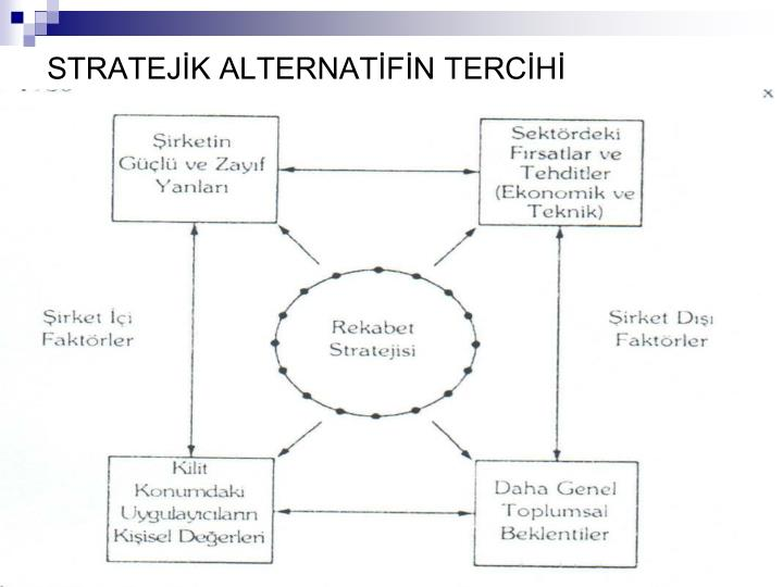 STRATEJİK ALTERNATİFİN TERCİHİ