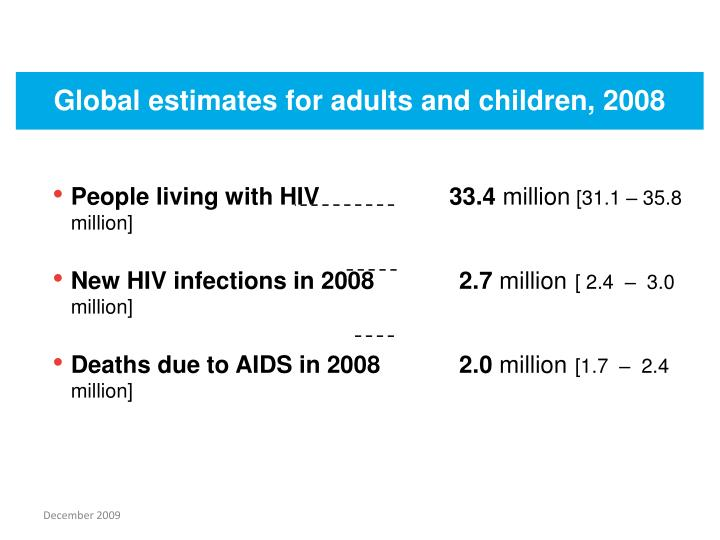 Global estimates for adults and children, 2008
