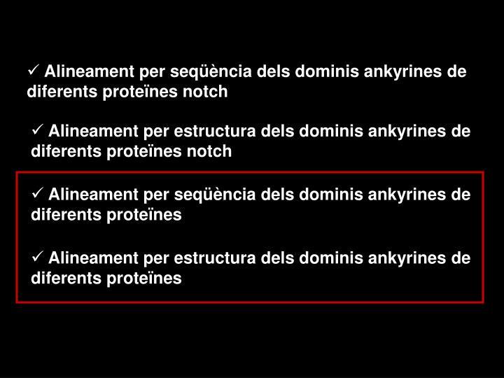Alineament per seqüència dels dominis ankyrines de diferents proteïnes notch