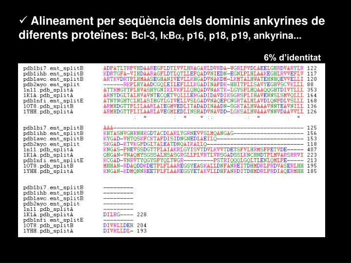 Alineament per seqüència dels dominis ankyrines de diferents proteïnes: