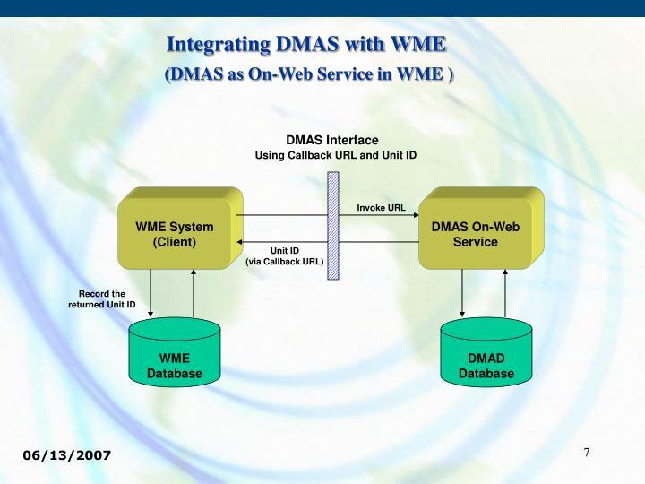 Integrating DMAS with WME
