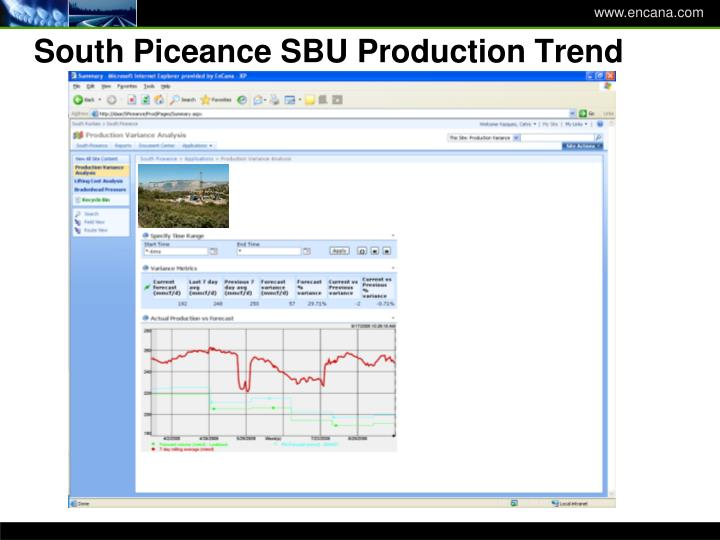 South Piceance SBU Production Trend